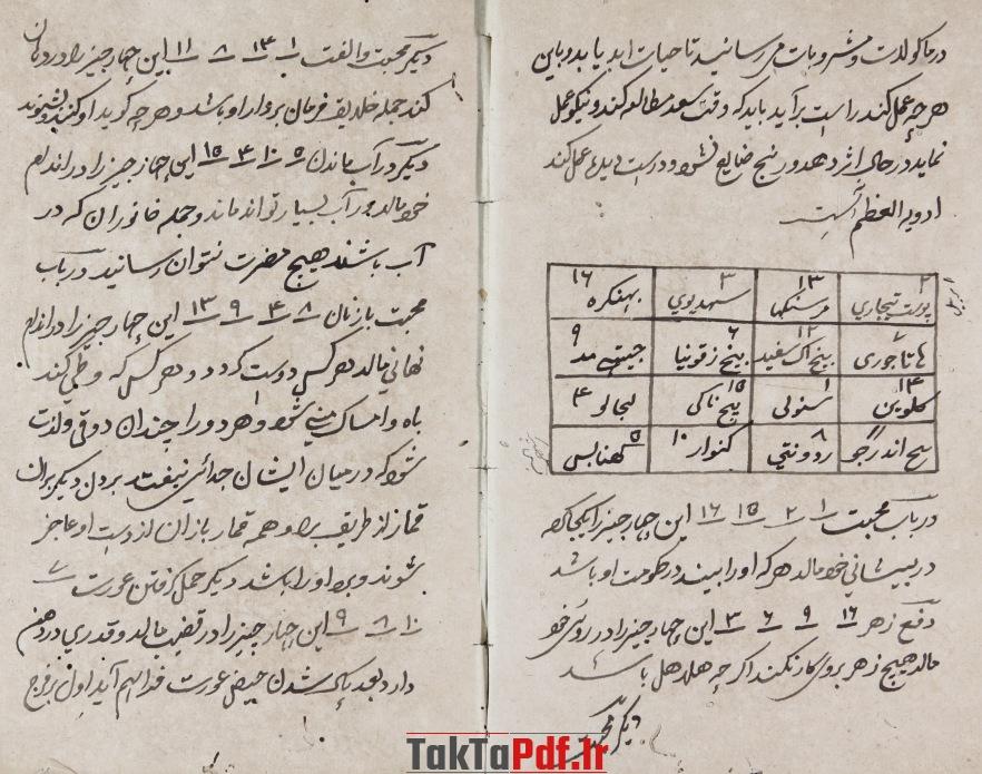 کتاب دستورات سید احمد کبیر هندی